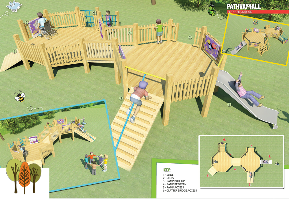 Wheelchair accessible sensory tower